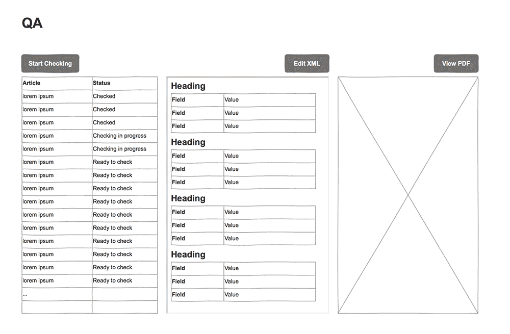 Axure wireframe: qa view