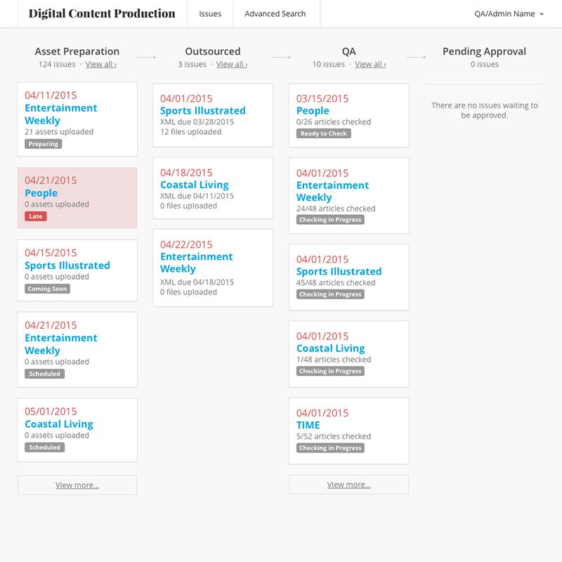 Screenshot of QA/Admin dashboard.