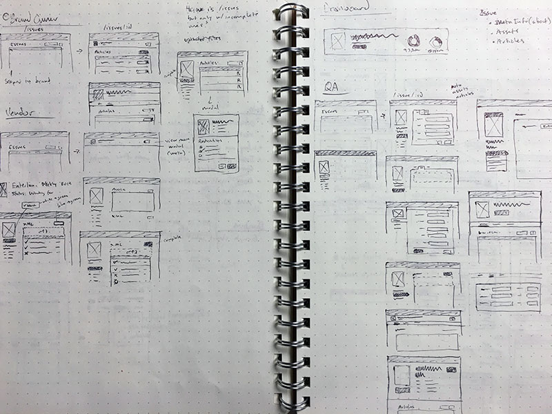 Photo of application sketches.