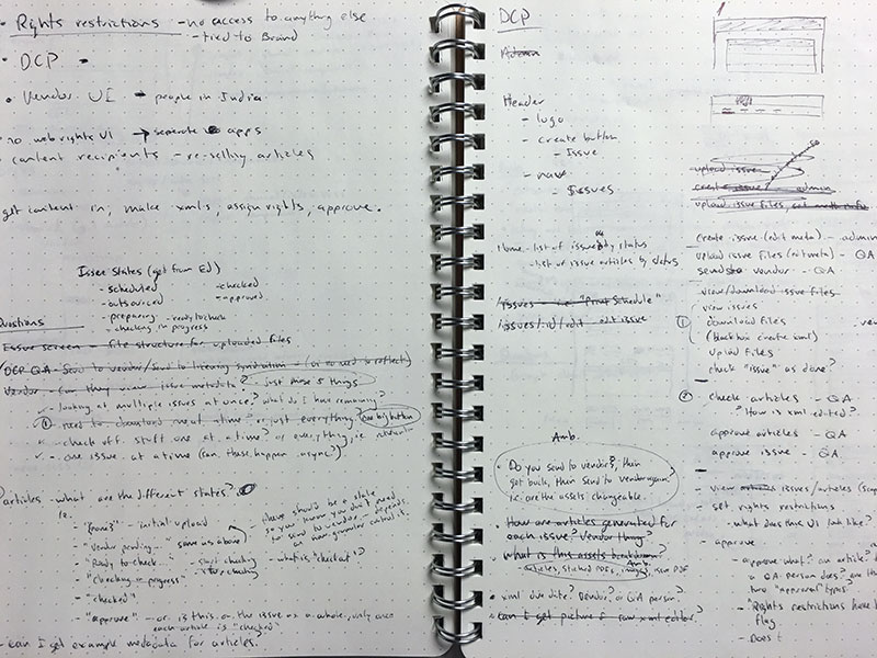 Photo of sketch notes.
