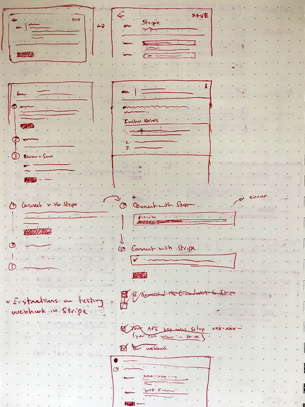 Photo of integration creation flow sketch
