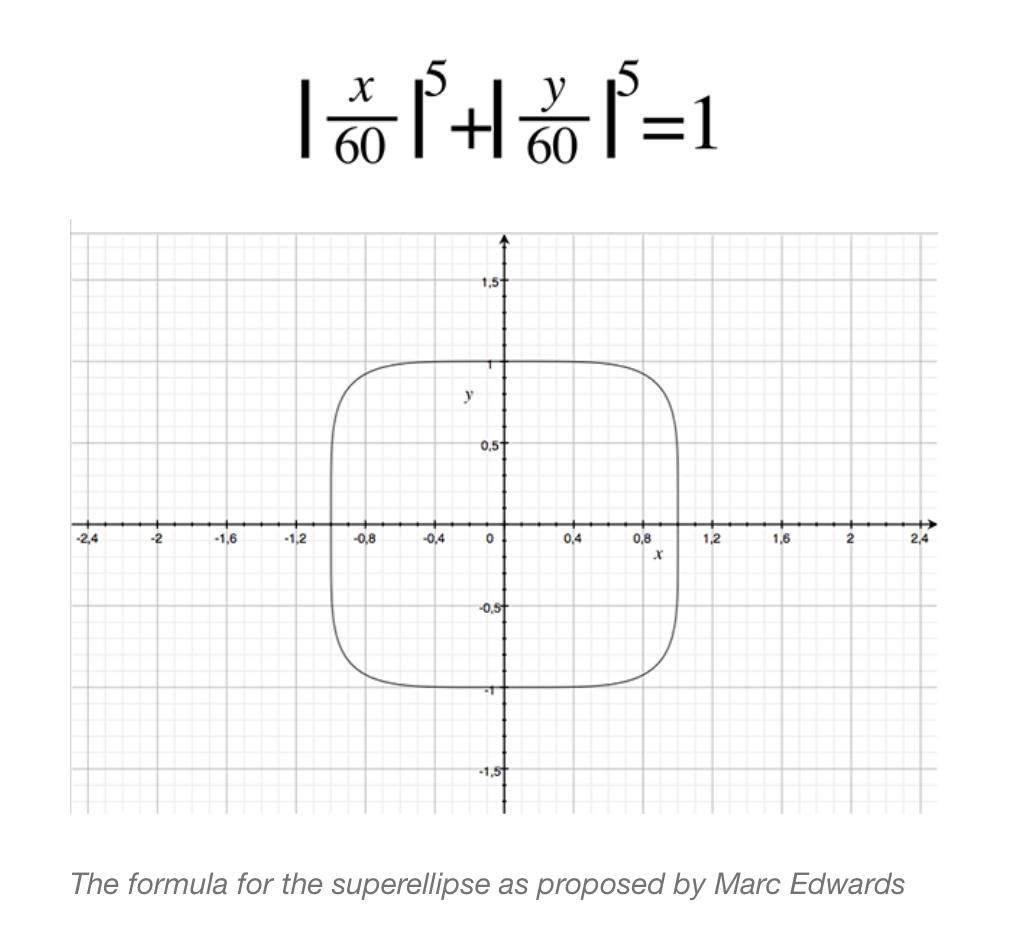 iOS 7 icon radius math formula