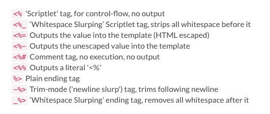 Screenshot of the variety of tags in EJS (from EJS documentation website)