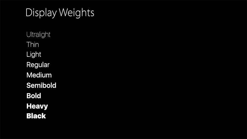 Display weights