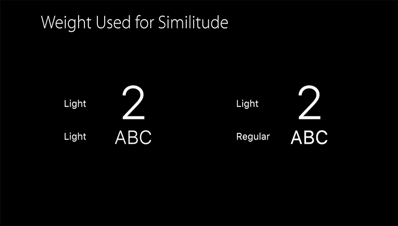 Screenshot from the slides depicting weight similitude at different font sizes