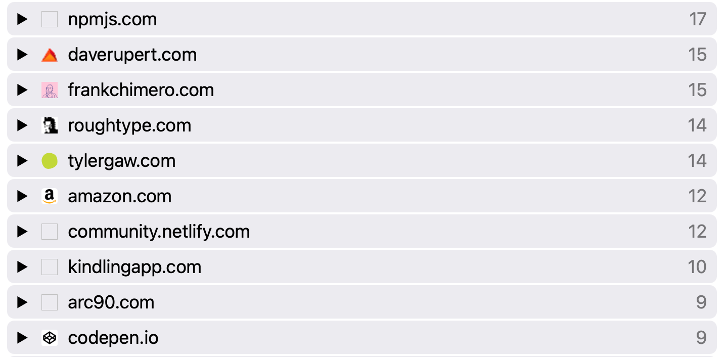 Screenshot of a list of domains where 4 of 10 favicons are missing.