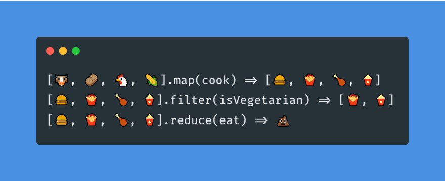 Code examples which use animal and food emojis to illustrate how map, filter, and reduce functions work.